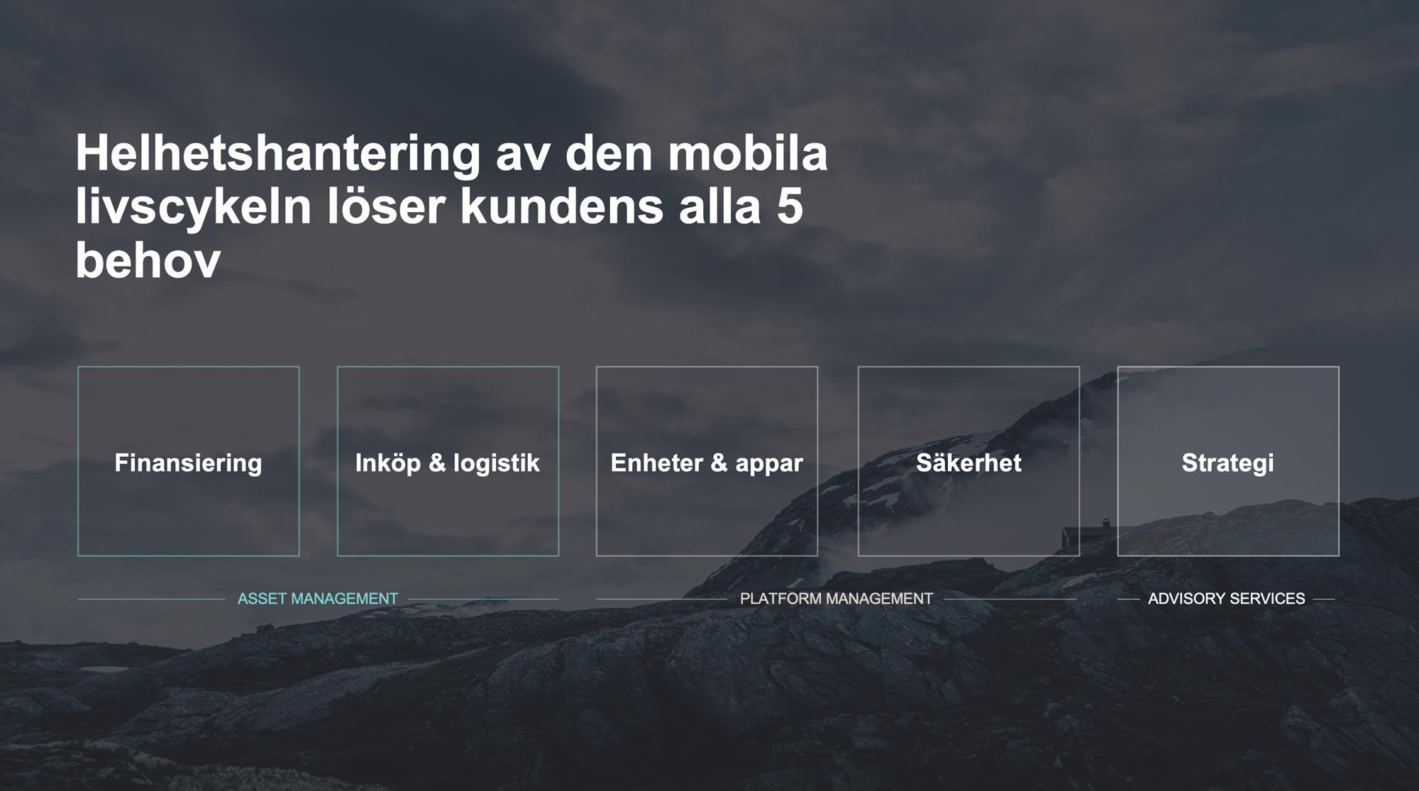 Techstep-mobila-livscykeln